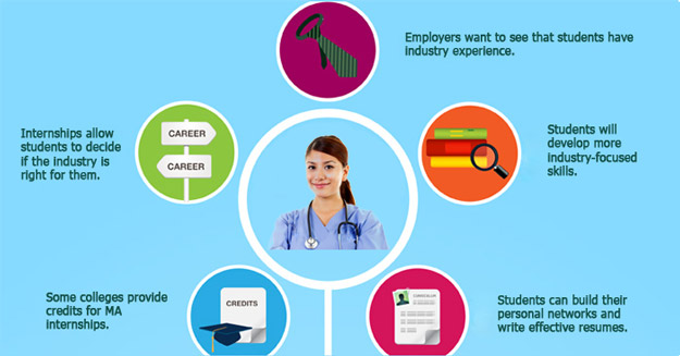 medical assistant internship illustarion